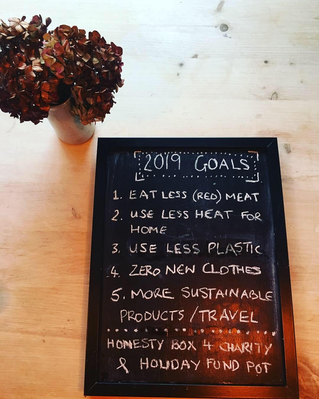 resolutions blackboard